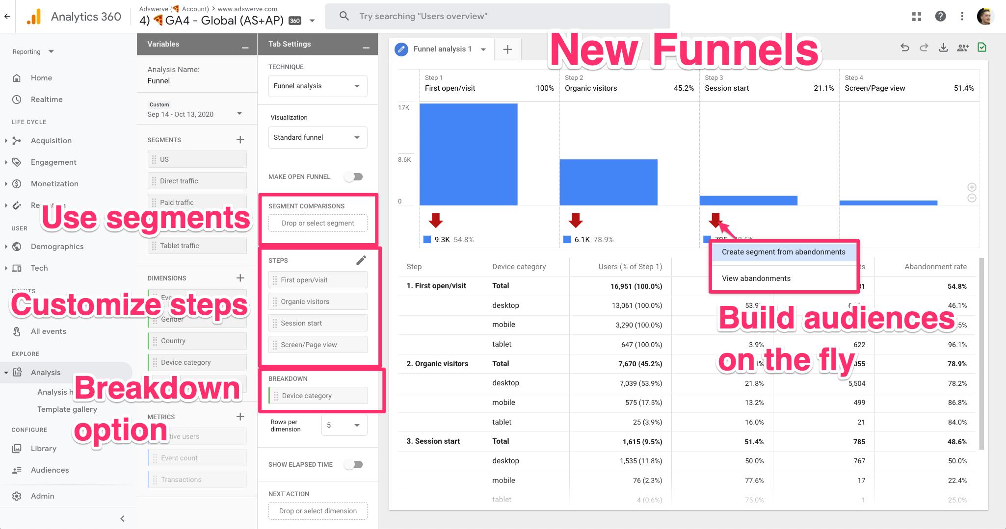 Funnels - Google Analytics 4