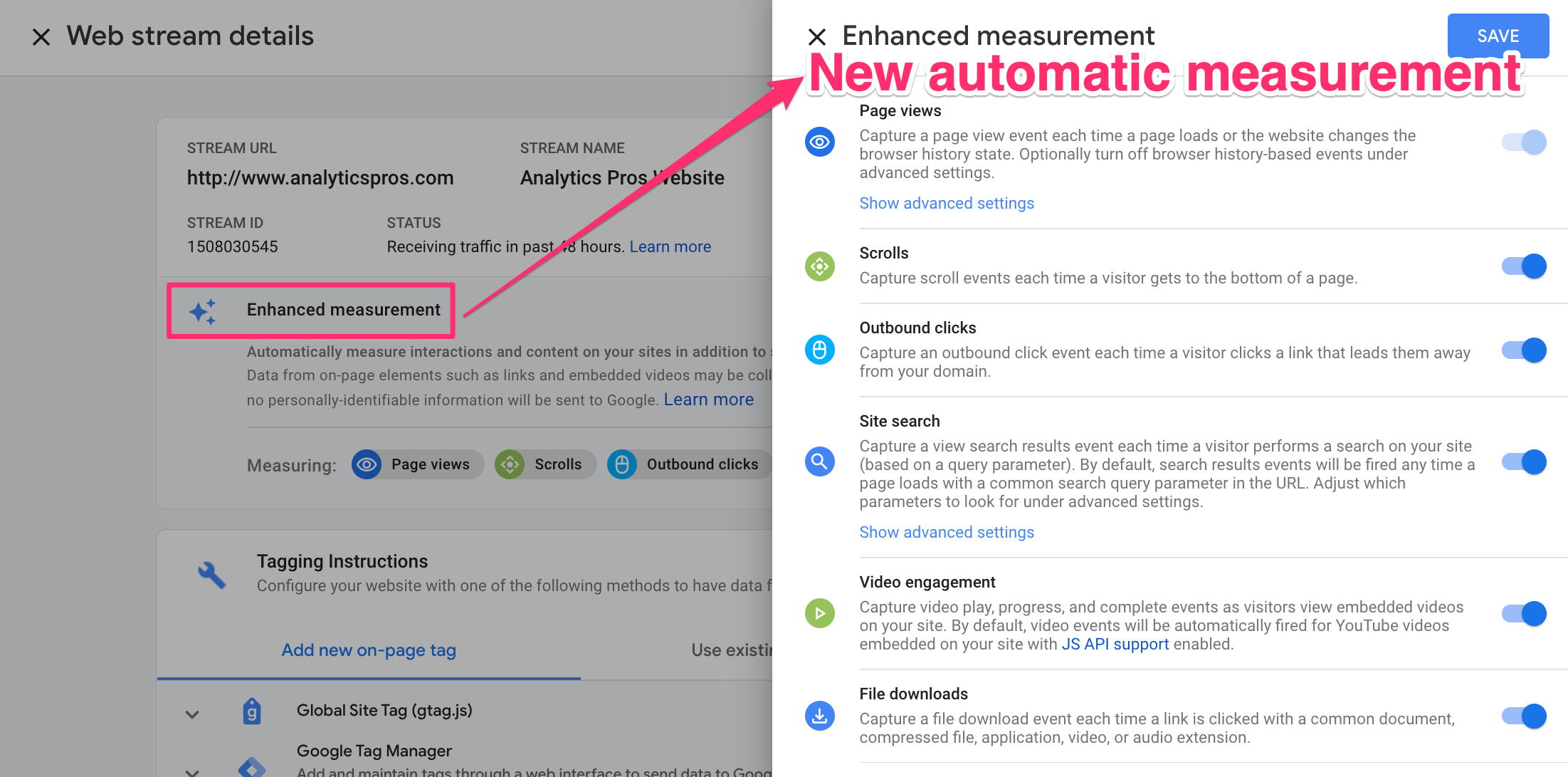Automatic Measurement - Google Analytics 4